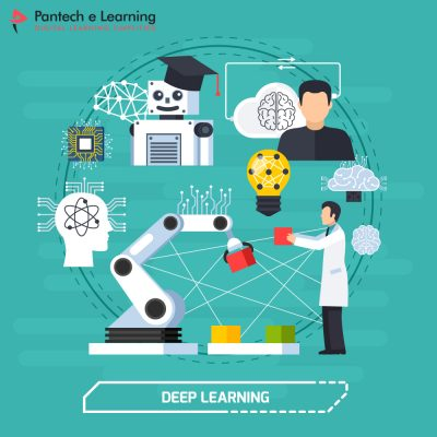 Deep Learning Projects