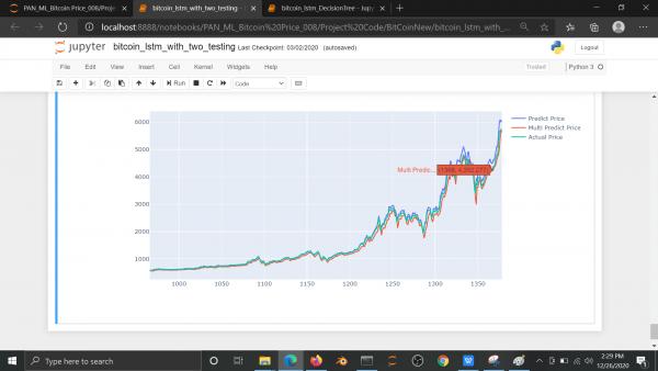Bitcoin Price Prediction using Machine Learning Python 10