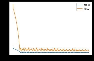 Bitcoin Price Prediction using Machine Learning Python 2