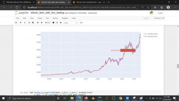 Bitcoin Price Prediction using Machine Learning Python 5