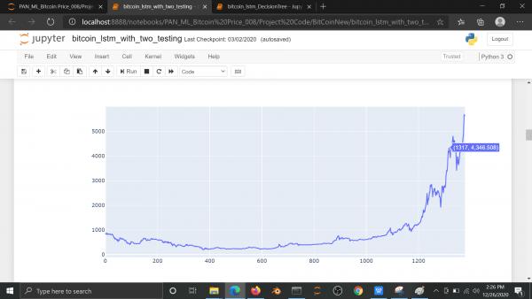 Bitcoin Price Prediction using Machine Learning Python