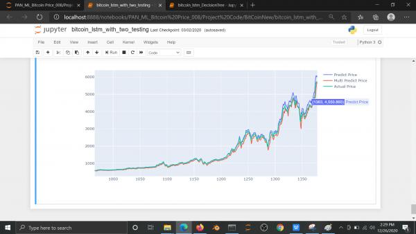 Bitcoin Price Prediction using Machine Learning Python 8