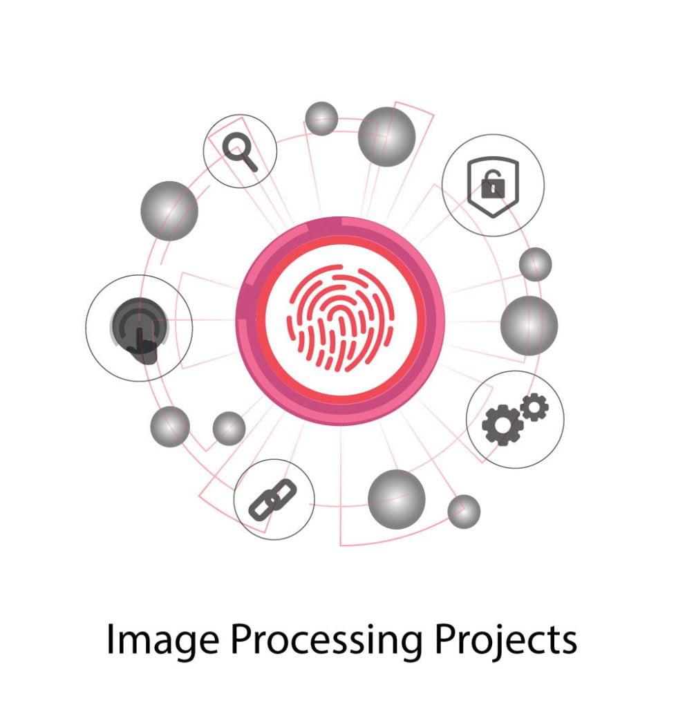 Open CV Projects 2