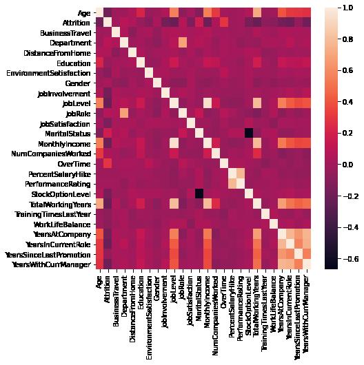 PAN ML 005 8