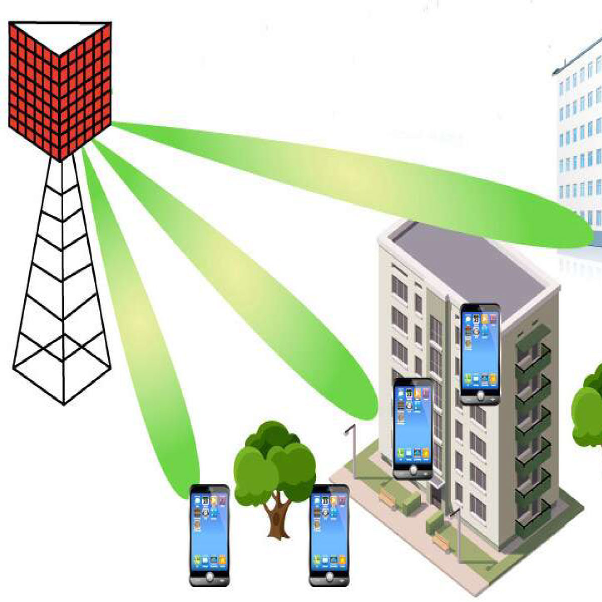 Performance Evaluation for 5G NR Based MM Wave MIMO Systems