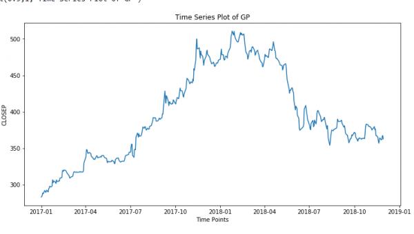 Stock market prediction using Classification