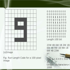 Image Compression using Run Length Encoding