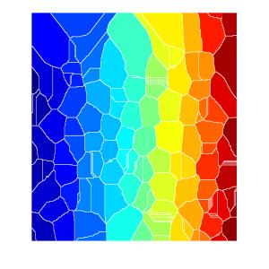 Matlab code for Watershed Segmentation 1