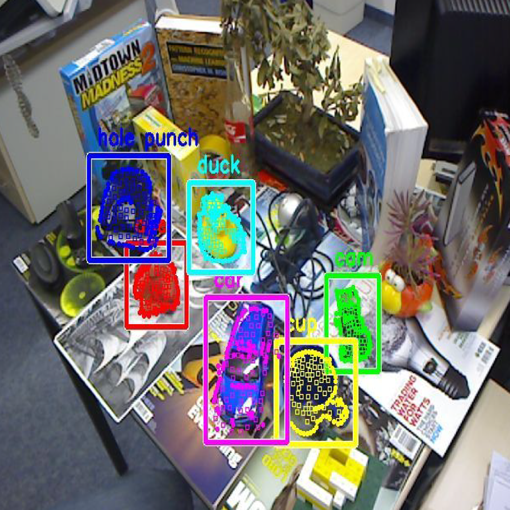 Object Detection in a Cluttered Scene
