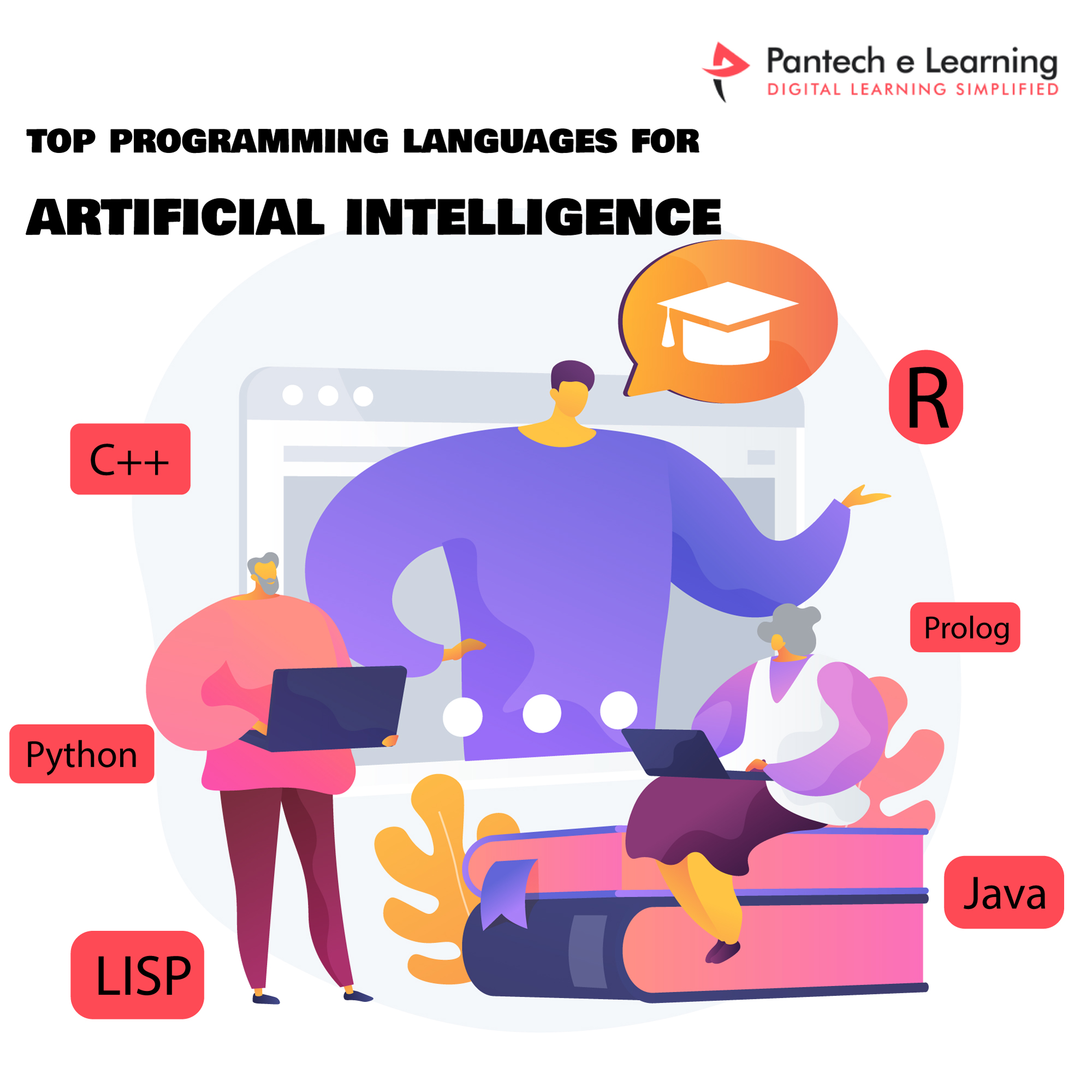 Top Programming Languages for AI